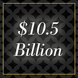 APR $10.5 Billion Sold in 2013